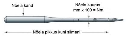 needles_size